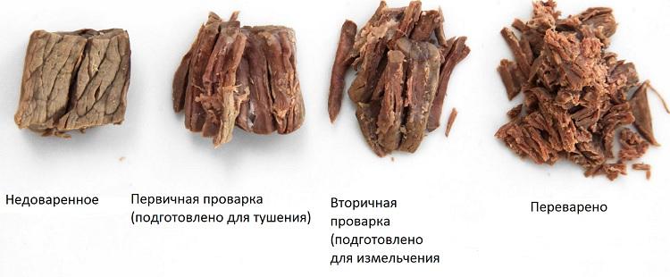 время варки мяса