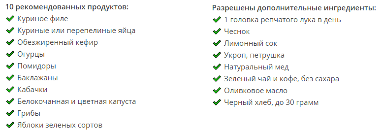 """Диета """"10 продуктов"""""""